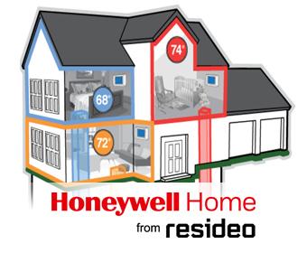 Honeywell Resideo home comfort